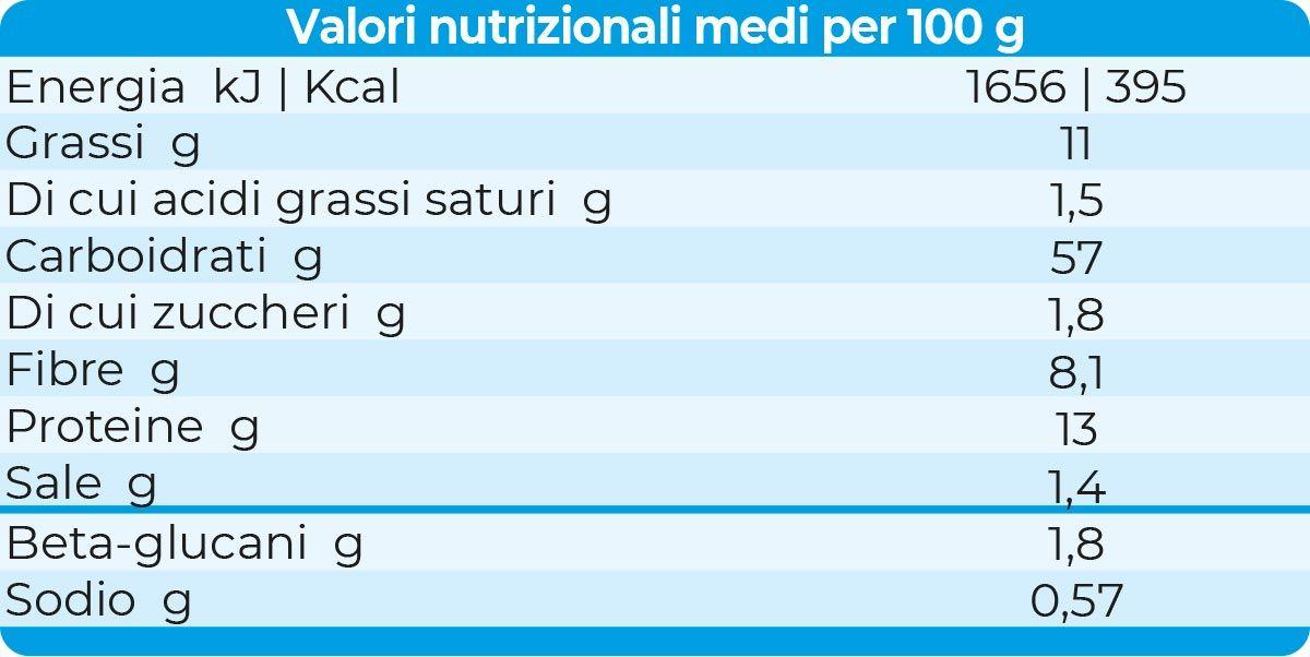 tabella nutrizionale